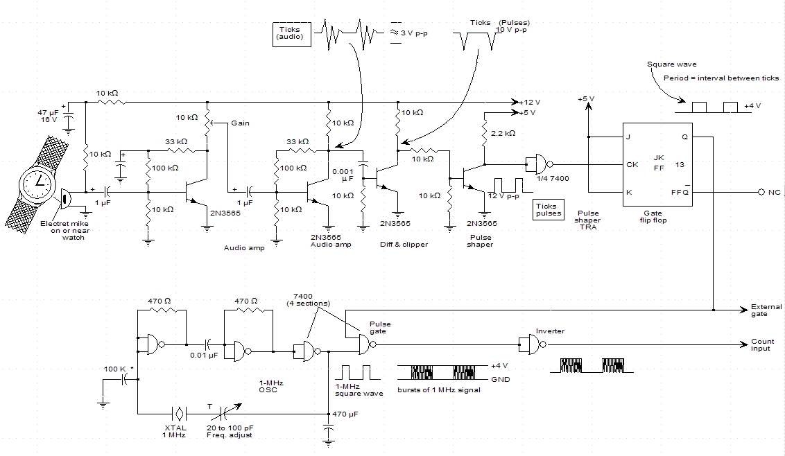 the idea is solid and simple -- once there is a pulse per watch tick, any  kind of circuit (or microprocessor) could be used